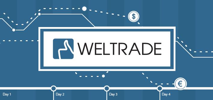 weltrade-01